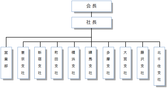 組織図 SK30.4.1-